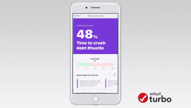 Tool to Help the Majority of Millennials Overwhelmed by Finances
